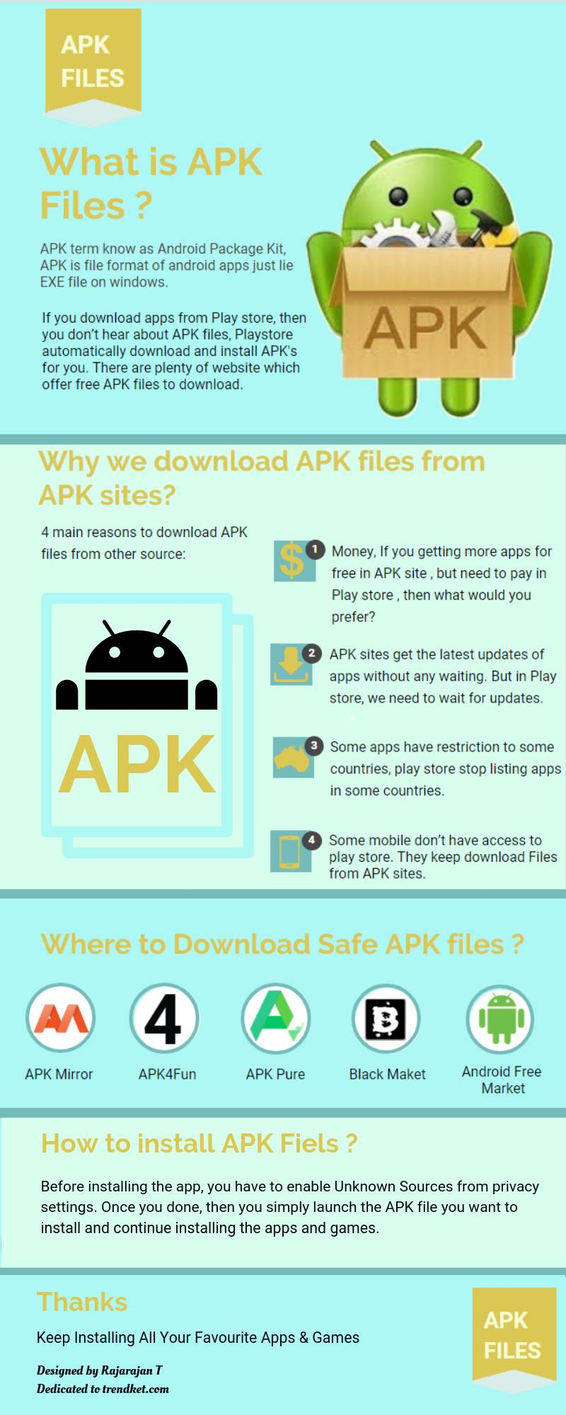 Top 5 safe sites where you can download APK files free