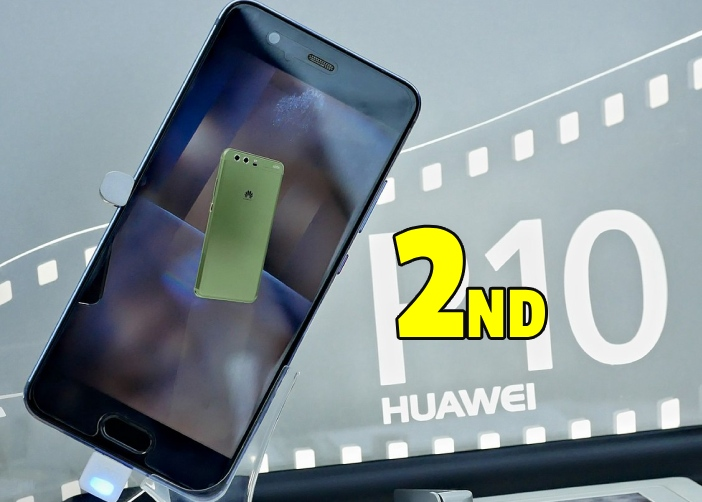 Huawei becomes Second Largest Smartphone Brand Globally leaving Apple behind
